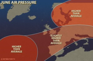 Net Weather June Air Pressure