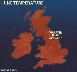 Net Weather June Temperature
